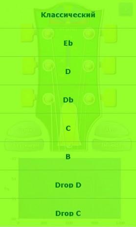 Скриншот Тюнер Для Гитары