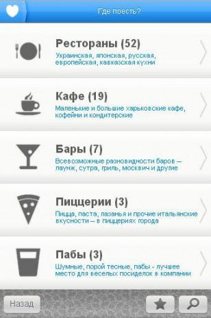 Kharkiv.Travel | Android