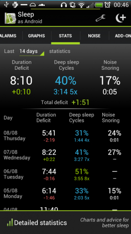 Sleep as Android | Android