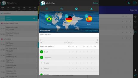 Forza футбол | Android