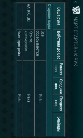 Скриншот Гид Покера