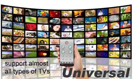 Пульт дистанционного управления ТВ | Android