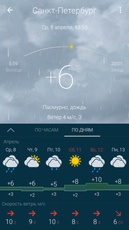 Gismeteo | Android