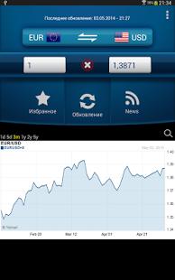 Скриншот Легкий конвертер валют