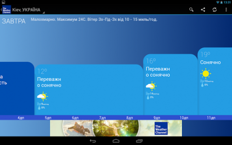 The Weather Channel | Android
