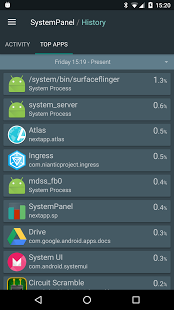 SystemPanel 2 | Android