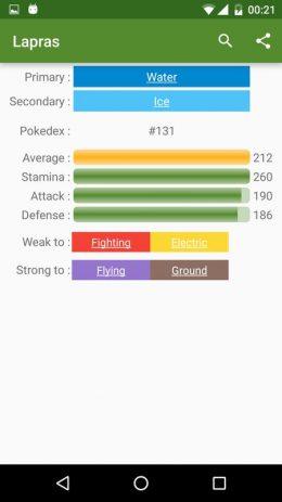 Скриншот Cheats for Pokemon GO 4