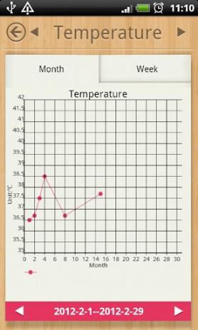 Скриншот Женский Календарь
