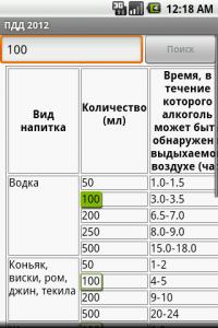 ПДД 2012 Премиум | Android