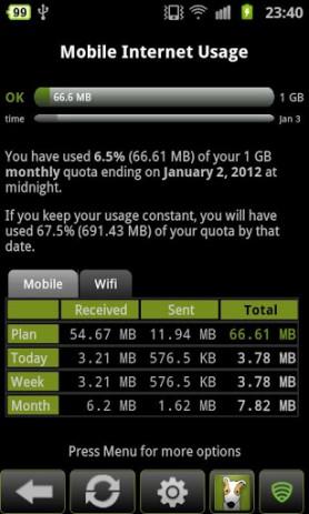 3G Watchdog Pro - отслеживание трафика | Android
